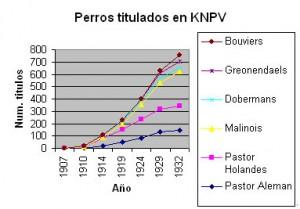 HISTORIA DEL KNPV historia del knpv Historia del KNPV tablaknpv